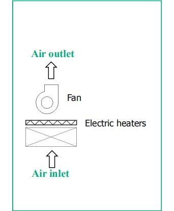 product-OptiClimate Dehumidifier - PRO5-HICOOL-img